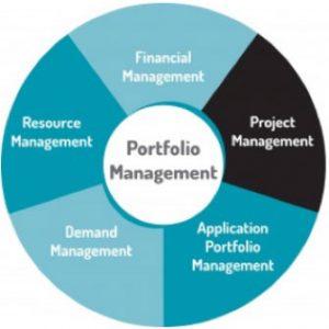 portfolio-mgmt